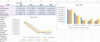 Работа в Excel с несколькими рядами данных