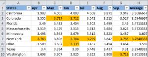 2 способа изменить фон в Excel