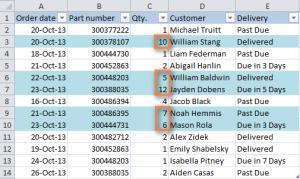 Как изменить цвет строки в Excel по условию, в зависимости от условий