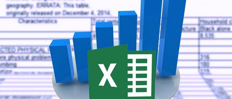 Как в Excel создать график Гантта