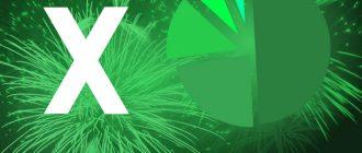 Что такое объекты Excel