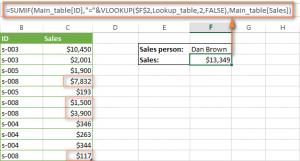 Использование сочетания функций ВПР и ПРОСМОТР с СУММ или СУММЕСЛИ в Excel