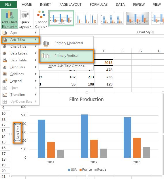 Как добавить заголовки в диаграммы Excel