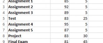 Функция СУМПРОИЗВ для расчета среднего арифметического нескольких ячеек