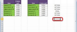 15 формул в Excel, которые помогут в работе
