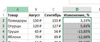 Как вычислить процент от суммы чисел в Excel