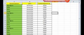 Как открыть совместный доступ к Excel-файлу одновременно