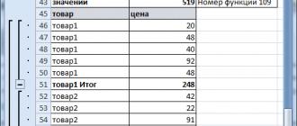 Промежуточные итоги в Excel (+ примеры функций)