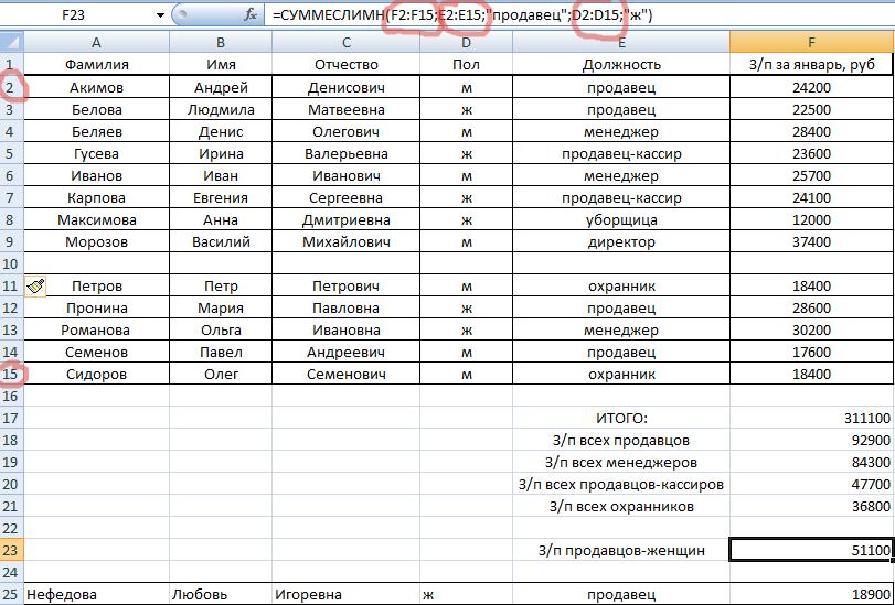 Для чего нужна функция СУММЕСЛИ в Excel (примеры применения)