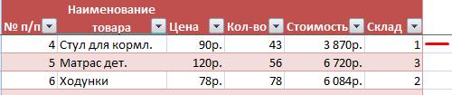 Как закрепить столбец или строку в таблице Excel при прокрутке