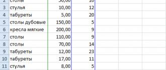 Как вычислить среднее арифметическое в Excel