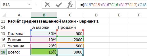 Расчет наценки и маржи средствами Excel