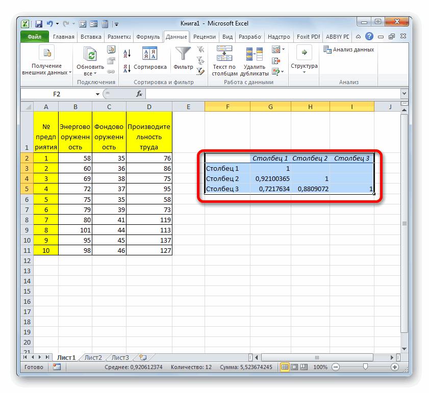 korrelyacionnyj-analiz-v-excel-primer-vypolneniya-korrelyacionnogo-analiza