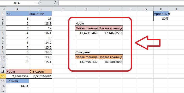 doveritelnyj-interval-v-excel-2-sposoba-rascheta-doveritelnogo-intervala-v-excel