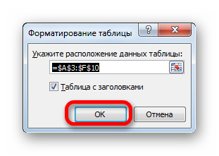 formatirovanie-tablic-v-excel-kak-vypolnyat-formatirovanie-tablic-poshagovoe-rukovodstvo
