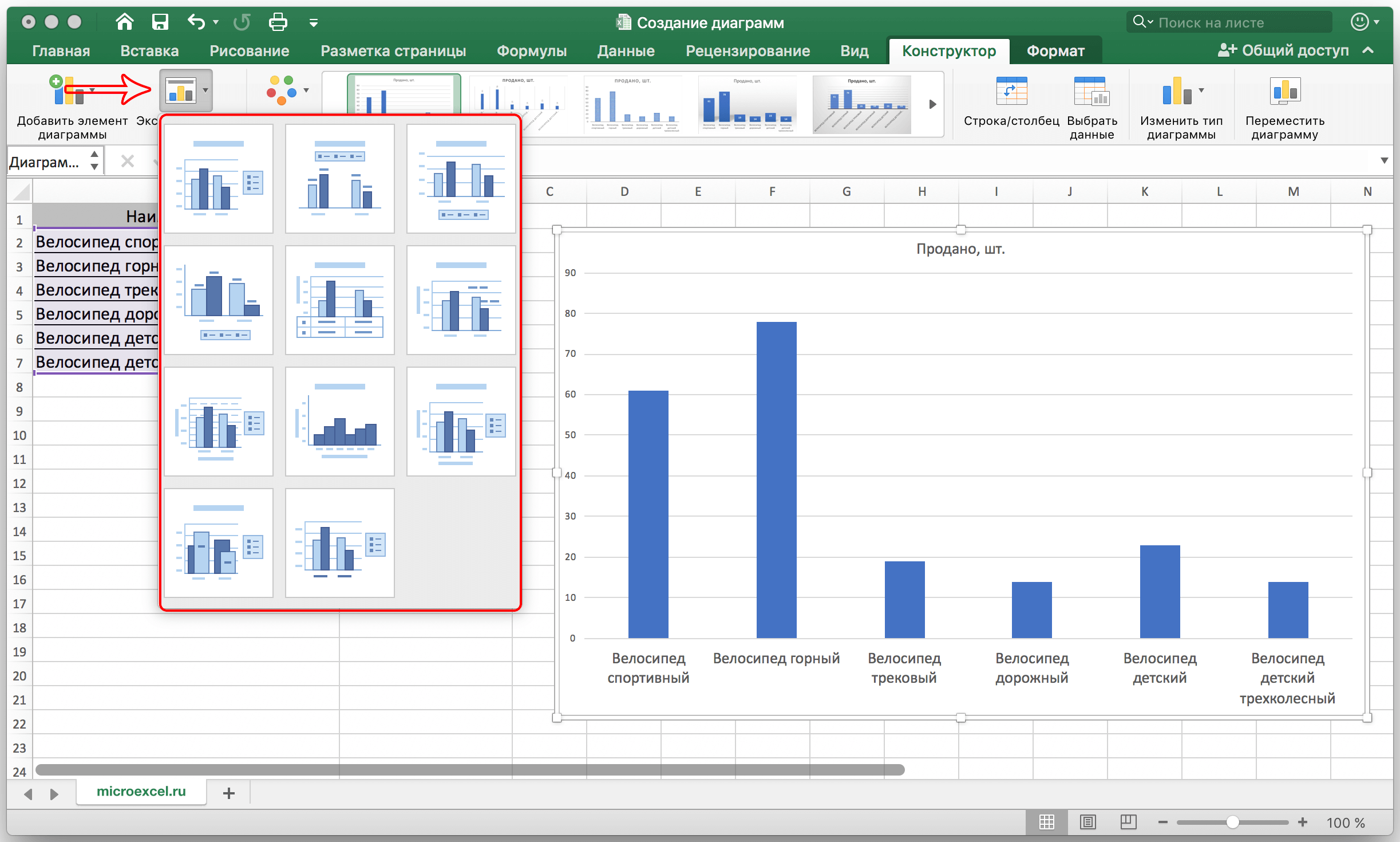 Все о создании диаграммы в Excel. Пошаговое руководство со скриншотами