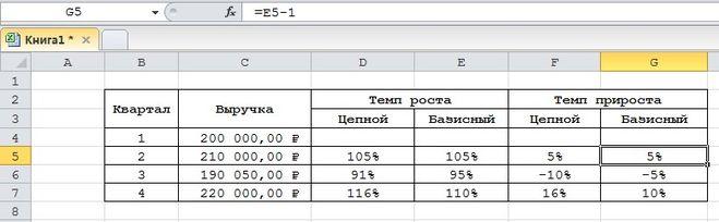formula-prirosta-v-procentah-v-excel