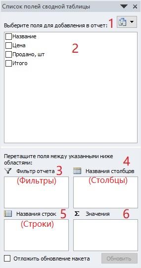 kak-sozdat-svodnuyu-tablicu-v-excel-2-sposoba-sozdaniya-svodnoj-tablicy-v-excel