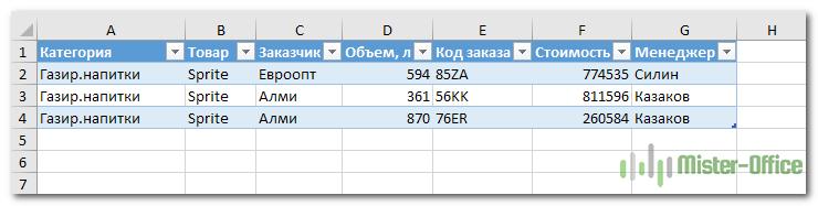 kak-najti-i-udalit-dublikaty-v-excel-5-metodov-poiska-i-udaleniya-dublikatov-v-excel