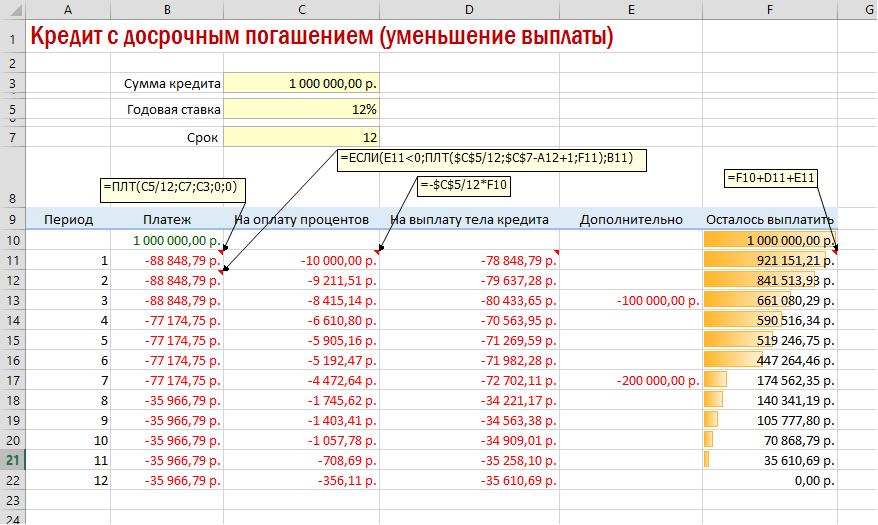 formula-dlya-rascheta-annuitetnogo-platezha-v-excel