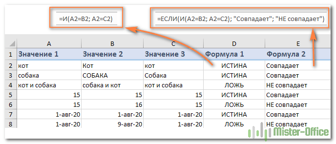 kak-sravnit-tekst-v-yachejkah-tablicy-excel