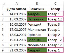 kak-najti-povtoryayushchiesya-znacheniya-v-stolbce-tablicy-excel