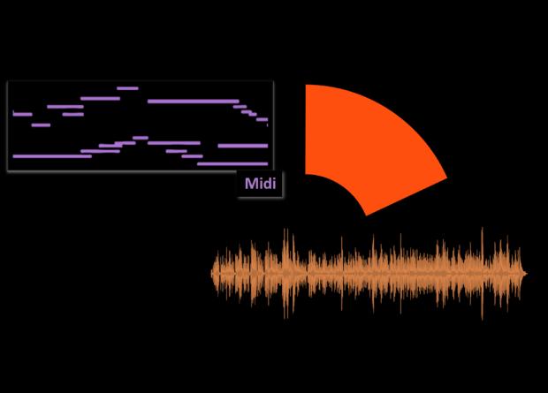 Американские разработчики создали нейросеть с музыкальным слухом